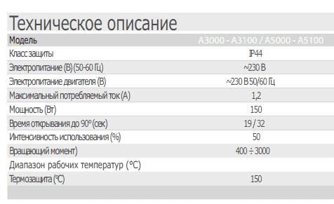 Технические характеристики привода ATI-5000 от Кейм