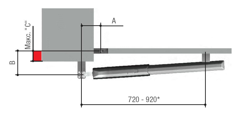 Установочные габариты ATI 5000
